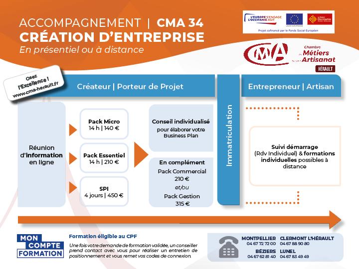formation conseils création microentreprise société CMA34